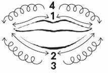 yonka-massage-anti-age-contour-levres_0